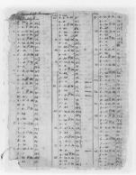 old weather records
