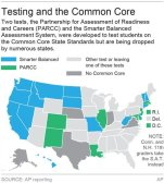 COMMON CORE 4