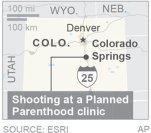 COLO PLANNED PARENTHOOD SHOOTING
