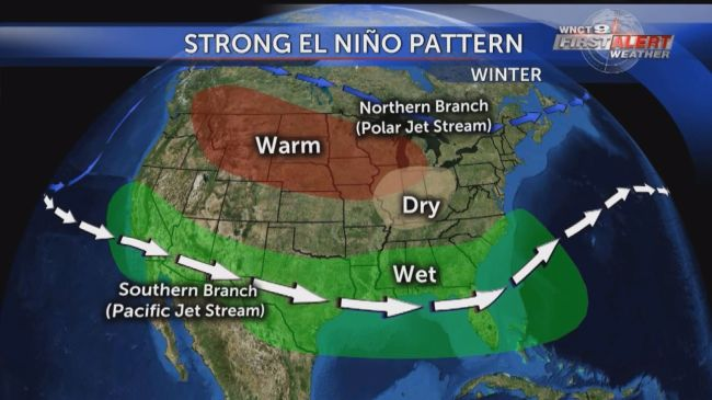 el_nino_effects