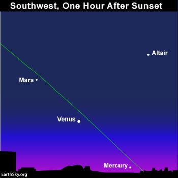 2016-dec-10-mars-venus-mercury