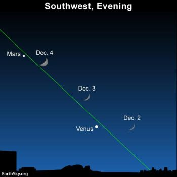 2016-dec-2-3-4-moon-venus-mars