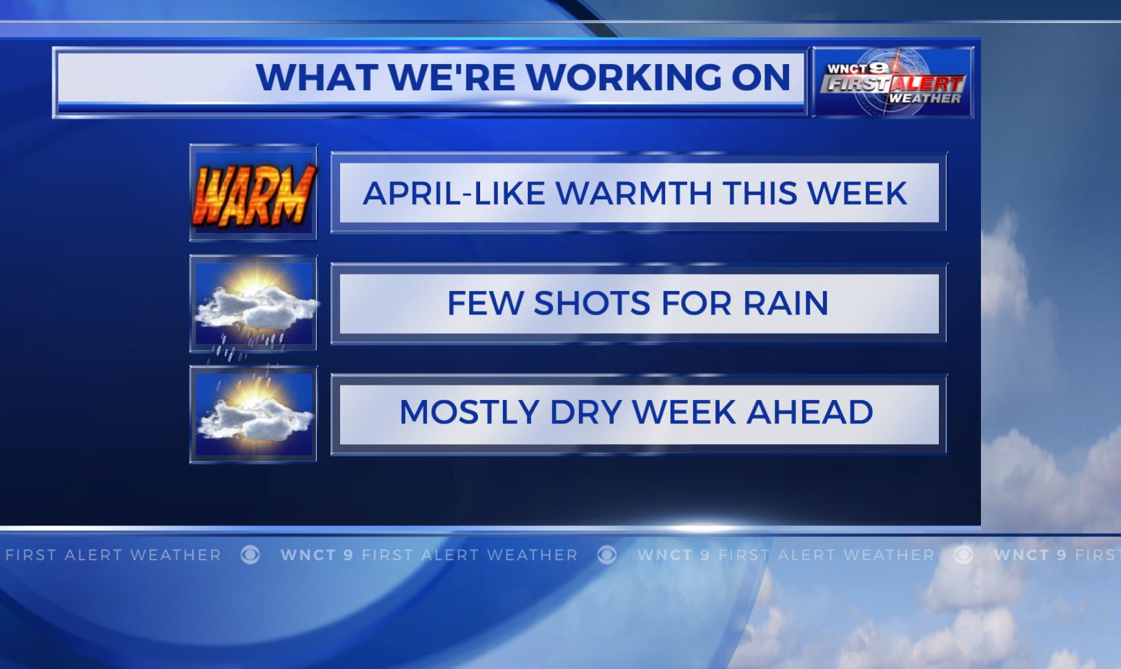 Warm with lots of rain this week — Metro Detroit Weather